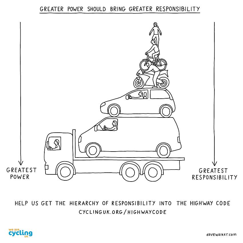 Greater power should bring greater responsibility cartoon