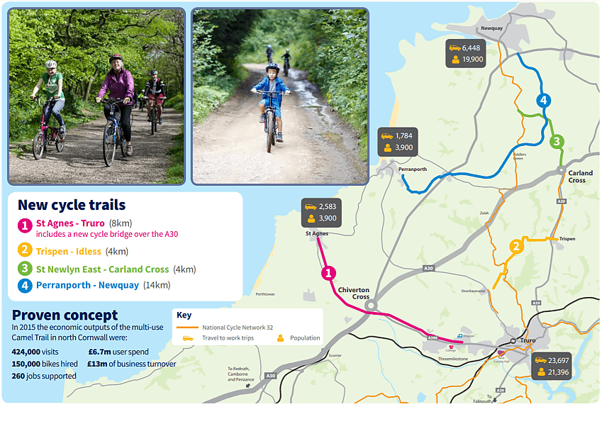Infographic map showing proposed Saints Trails routes