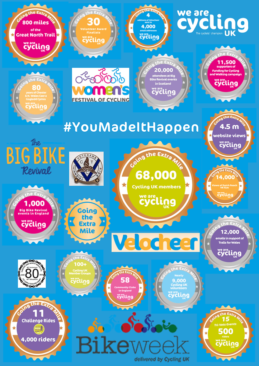 #YouMadeItHappen infographic