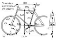 Tern Cargo Node geometry