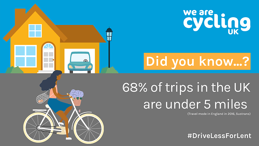 Infographic explaining how 68% of trips driven in the UK are under five miles