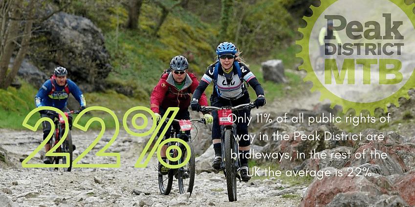 Mountain bikers in the Peak District