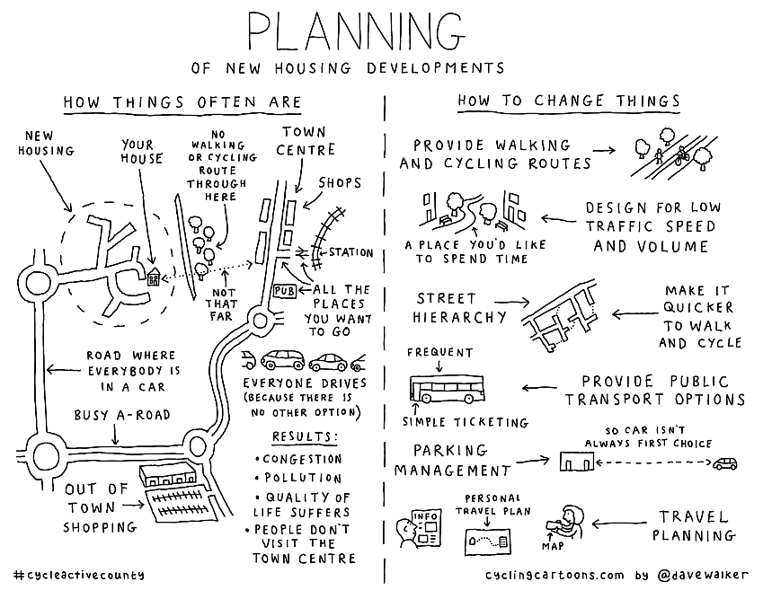 Cartoon showing the failure of planning in the UK