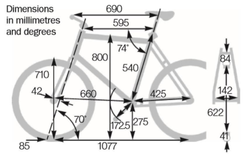 Whyte Friston gravel bike tech spec